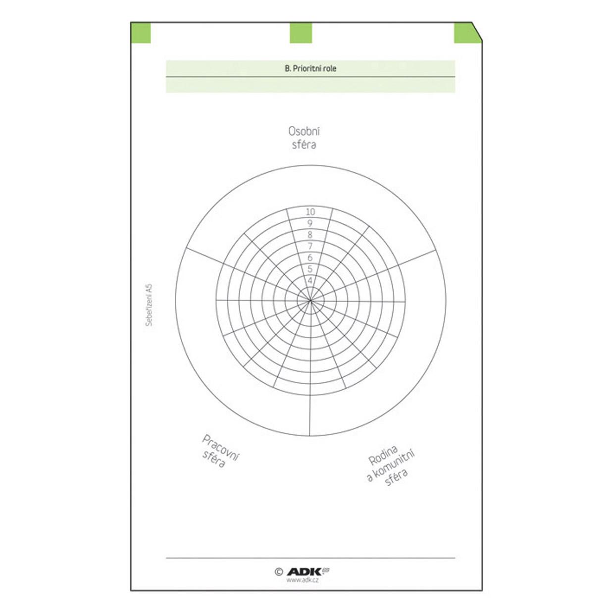 Formulář Sebeřízení A6 (19 listů)
